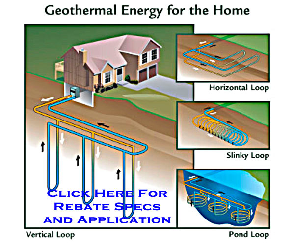 Geothermal Energy for the Home - Rebates